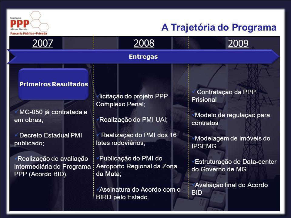 20072008 2009 MG-050 já contratada e em obras; Decreto Estadual PMI publicado; Realização de avaliação intermediária do Programa PPP (Acordo BID). lic