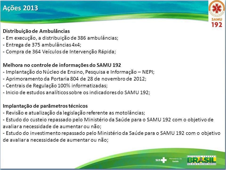 Distribuição de Ambulâncias - Em execução, a distribuição de 386 ambulâncias; - Entrega de 375 ambulâncias 4x4; - Compra de 364 Veículos de Intervençã