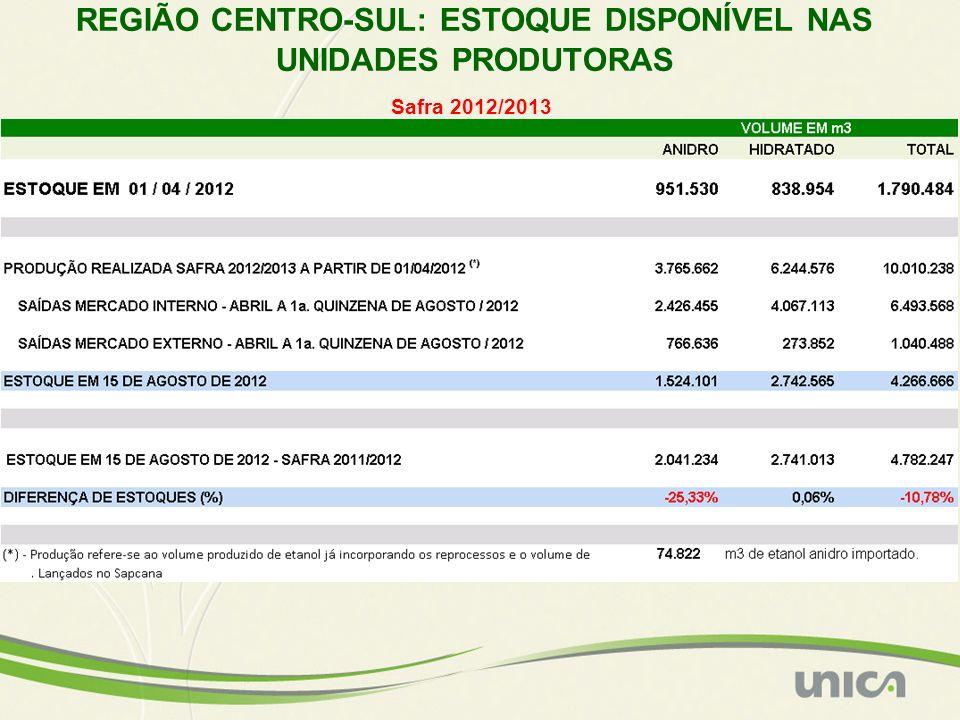 REGIÃO CENTRO-SUL: ESTOQUE DISPONÍVEL NAS UNIDADES PRODUTORAS Safra 2012/2013
