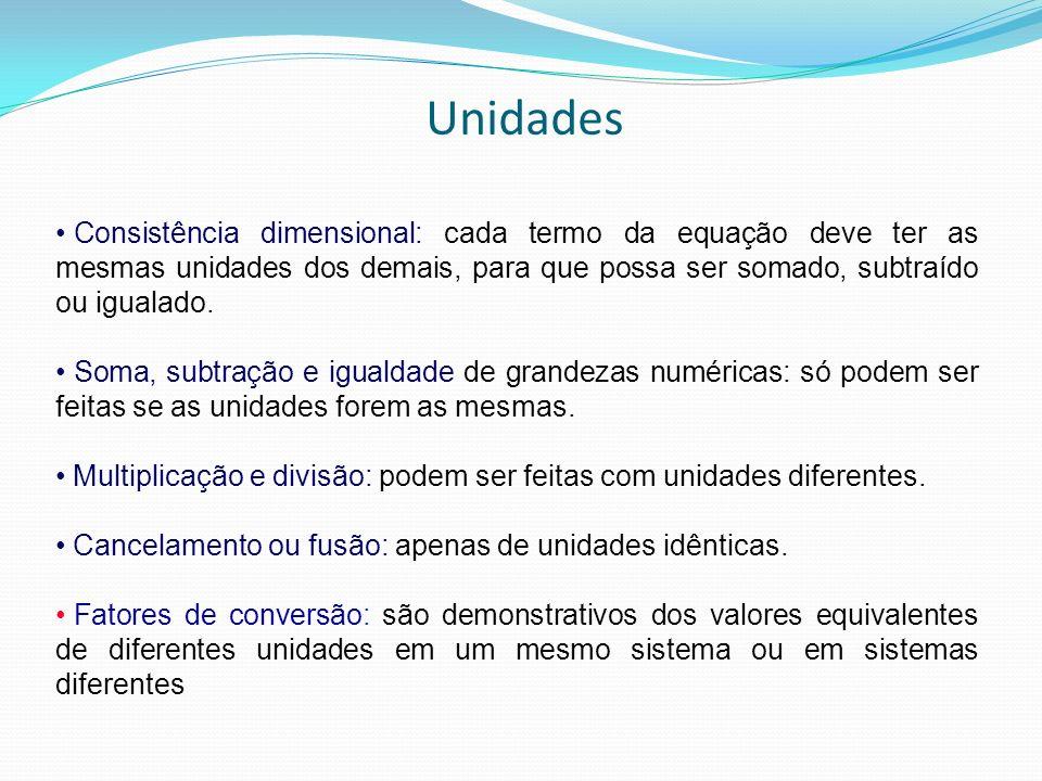 Unidades Consistência dimensional: cada termo da equação deve ter as mesmas unidades dos demais, para que possa ser somado, subtraído ou igualado. Som