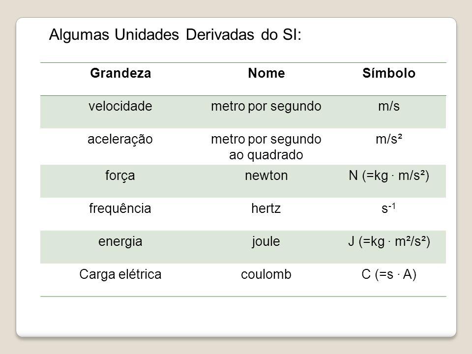 Algumas Unidades Derivadas do SI: GrandezaNomeSímbolo velocidademetro por segundom/s aceleraçãometro por segundo ao quadrado m/s² forçanewtonN (=kg m/