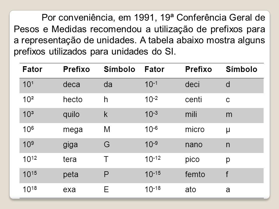 Por conveniência, em 1991, 19ª Conferência Geral de Pesos e Medidas recomendou a utilização de prefixos para a representação de unidades. A tabela aba