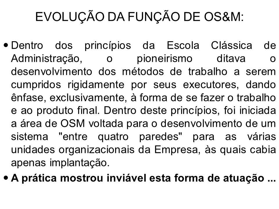 EVOLUÇÃO DA FUNÇÃO DE OS&M: Dentro dos princípios da Escola Clássica de Administração, o pioneirismo ditava o desenvolvimento dos métodos de trabalho