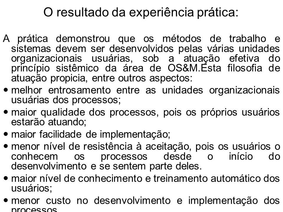 O resultado da experiência prática: A prática demonstrou que os métodos de trabalho e sistemas devem ser desenvolvidos pelas várias unidades organizac