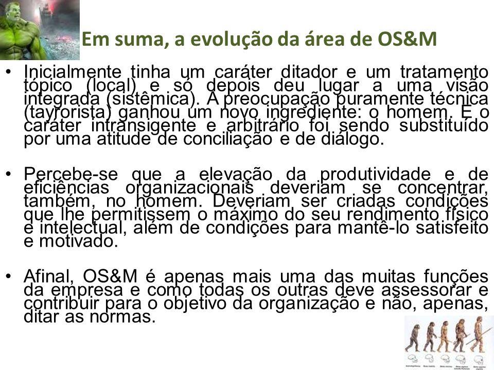 Em suma, a evolução da área de OS&M Inicialmente tinha um caráter ditador e um tratamento tópico (local) e só depois deu lugar a uma visão integrada (
