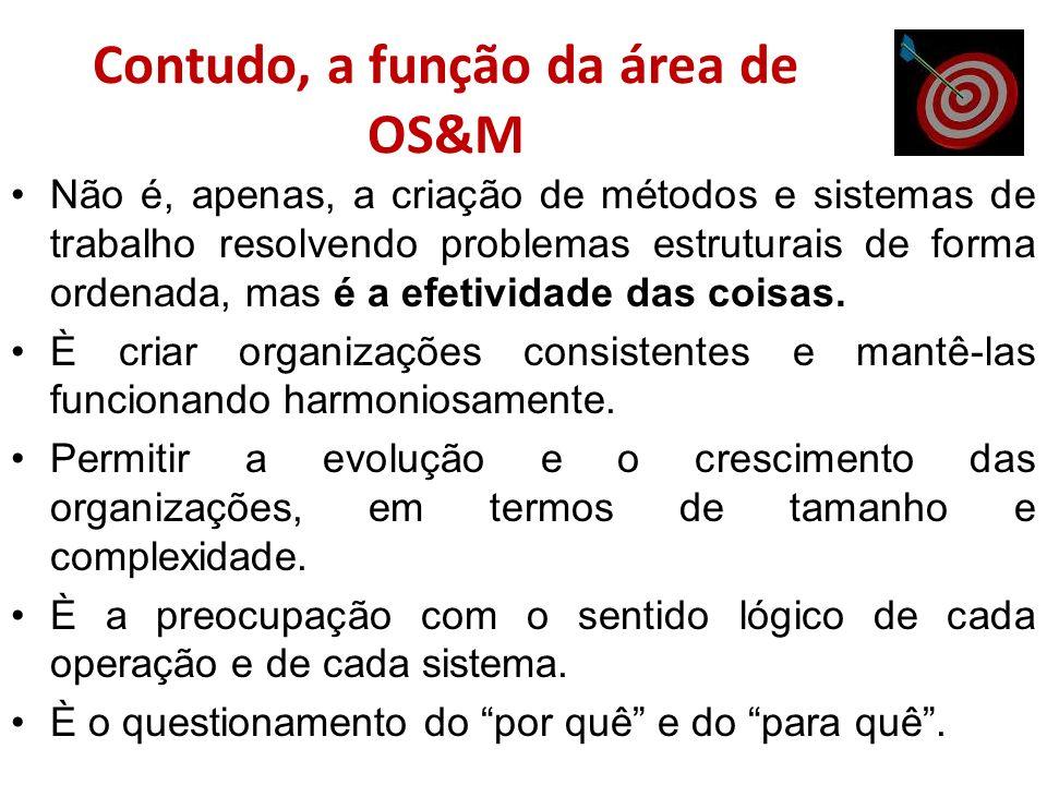 Contudo, a função da área de OS&M Não é, apenas, a criação de métodos e sistemas de trabalho resolvendo problemas estruturais de forma ordenada, mas é
