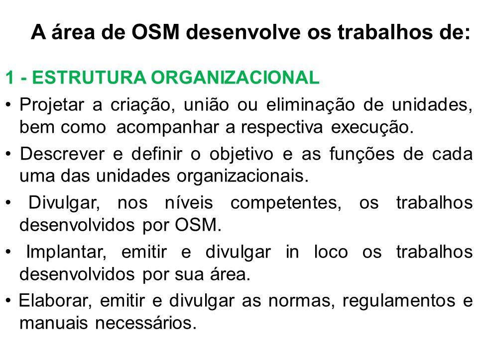 A área de OSM desenvolve os trabalhos de: 1 - ESTRUTURA ORGANIZACIONAL Projetar a criação, união ou eliminação de unidades, bem como acompanhar a resp