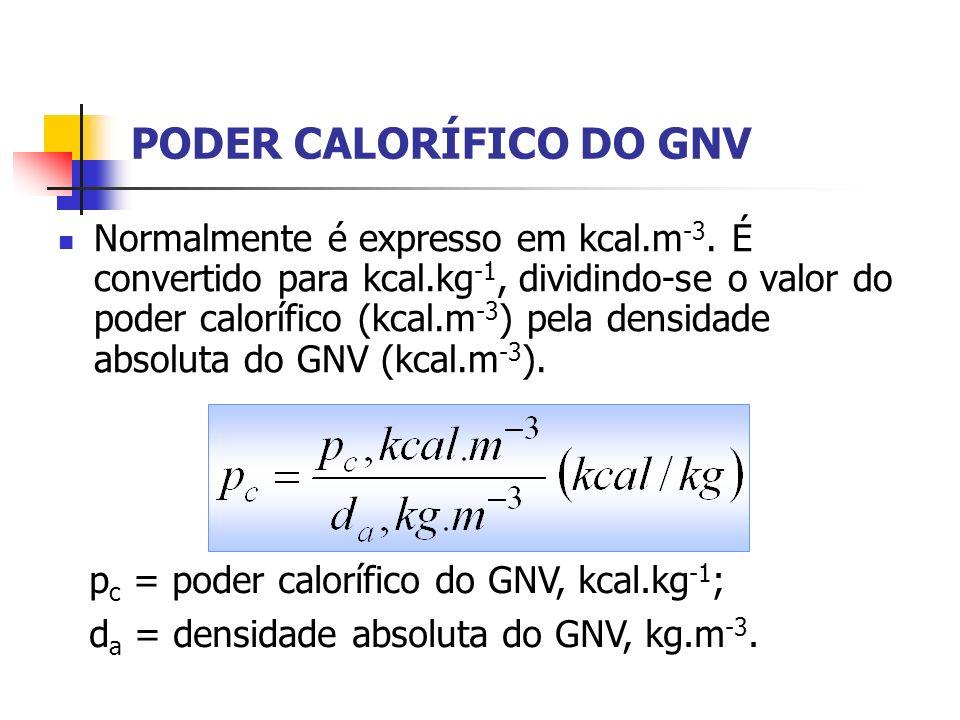PODER CALORÍFICO DO GNV Normalmente é expresso em kcal.m -3. É convertido para kcal.kg -1, dividindo-se o valor do poder calorífico (kcal.m -3 ) pela