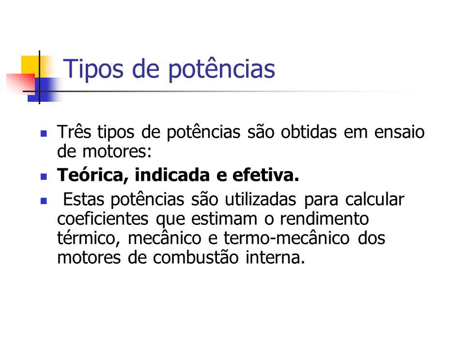 Tipos de potências Três tipos de potências são obtidas em ensaio de motores: Teórica, indicada e efetiva. Estas potências são utilizadas para calcular