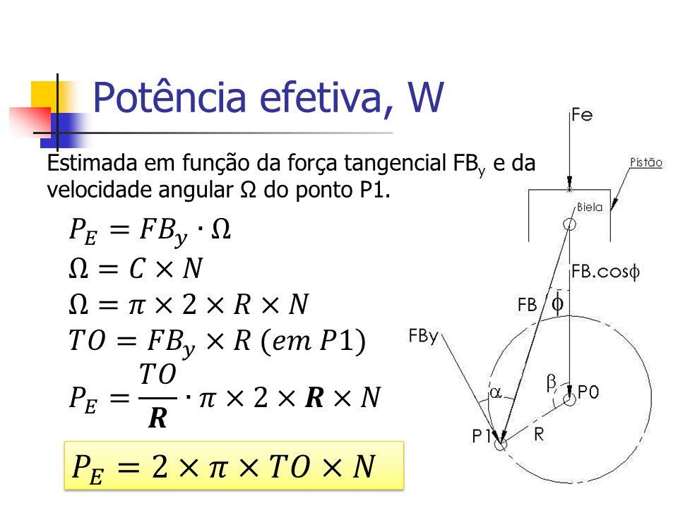 Potência efetiva, W Estimada em função da força tangencial FB y e da velocidade angular Ω do ponto P1.
