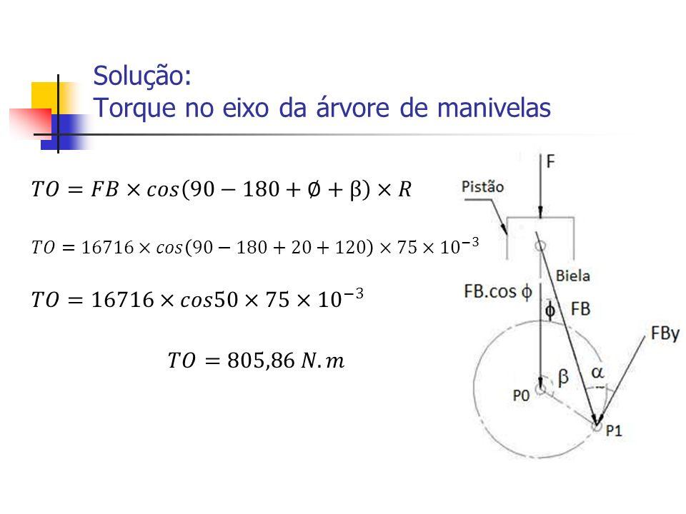 Solução: Torque no eixo da árvore de manivelas