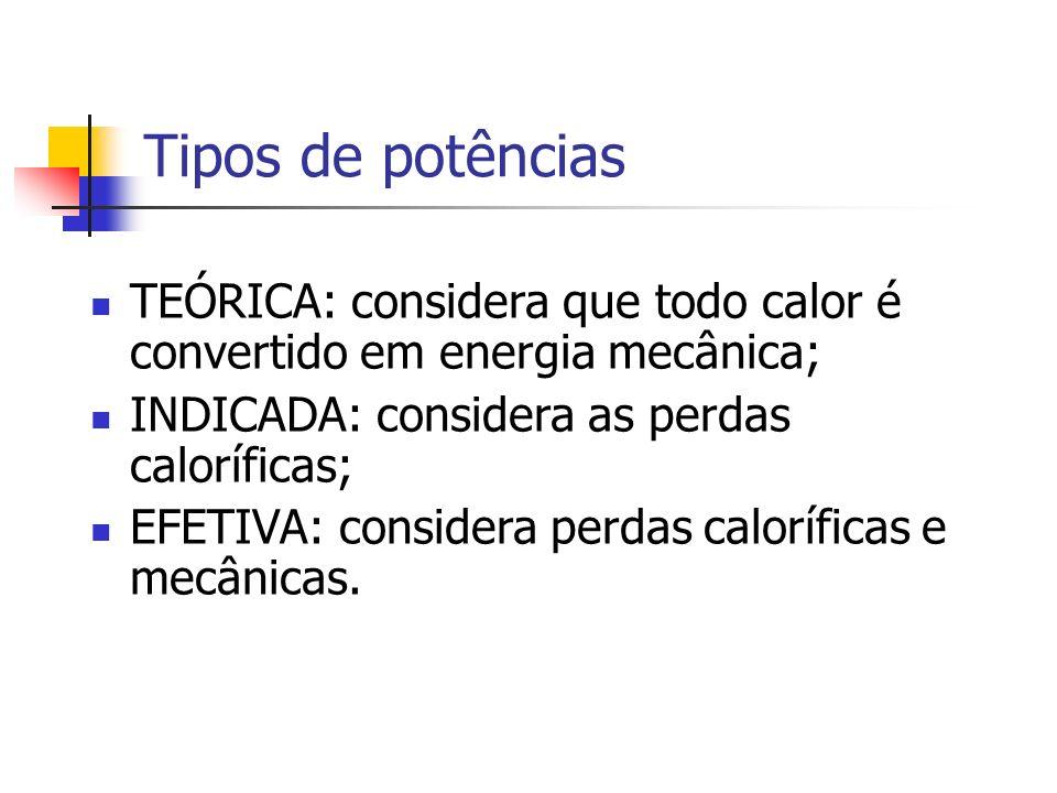 Tipos de potências TEÓRICA: considera que todo calor é convertido em energia mecânica; INDICADA: considera as perdas caloríficas; EFETIVA: considera p