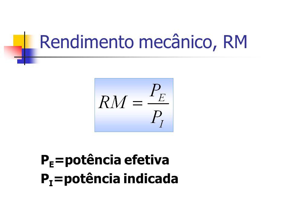 Rendimento mecânico, RM P E =potência efetiva P I =potência indicada