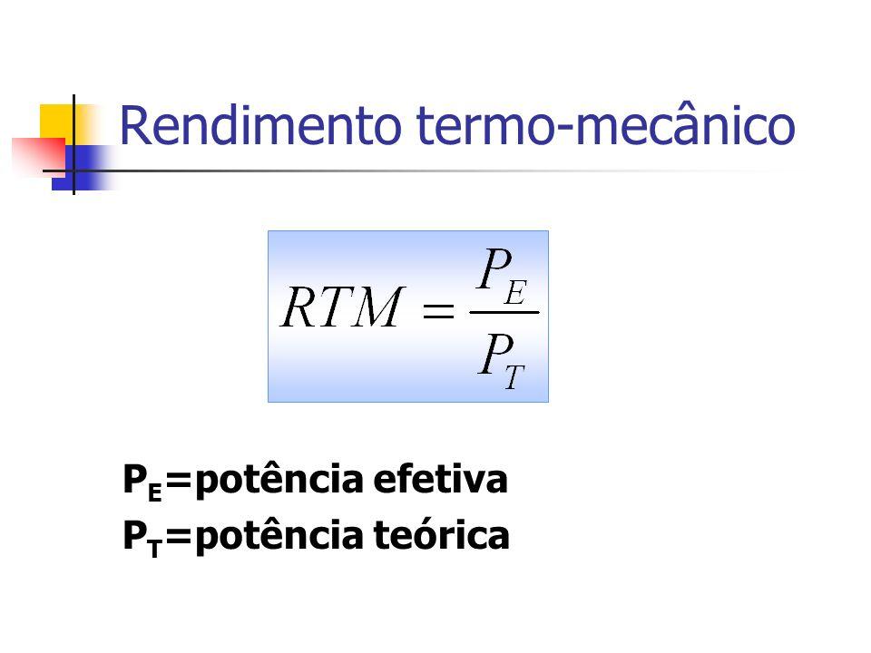 Rendimento termo-mecânico P E =potência efetiva P T =potência teórica