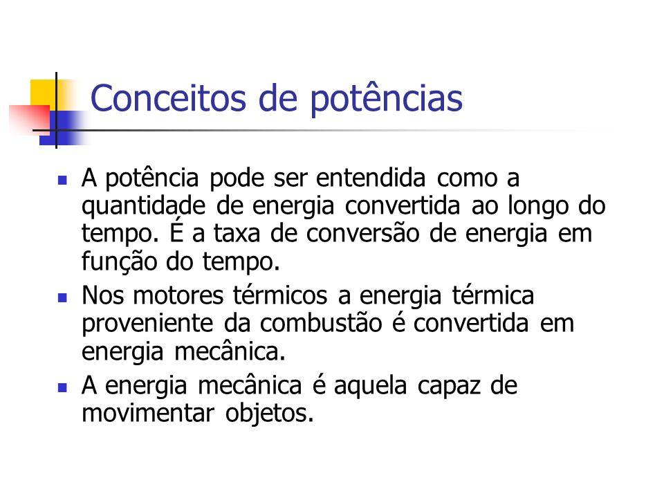 Conceitos de potências A potência pode ser entendida como a quantidade de energia convertida ao longo do tempo. É a taxa de conversão de energia em fu