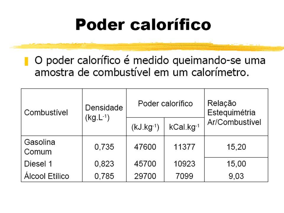 Exemplo: calcular a potência indicada motor 4T, 4 cilindros, D x L = 100 x 90 mm, P=12 kgf.cm -2, rotação do motor = 1800 rpm