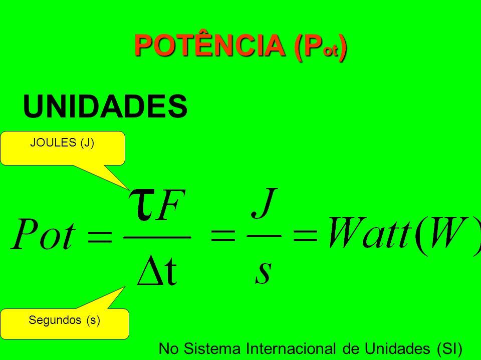 POTÊNCIA (P ot ) UNIDADES JOULES (J) Segundos (s) No Sistema Internacional de Unidades (SI)