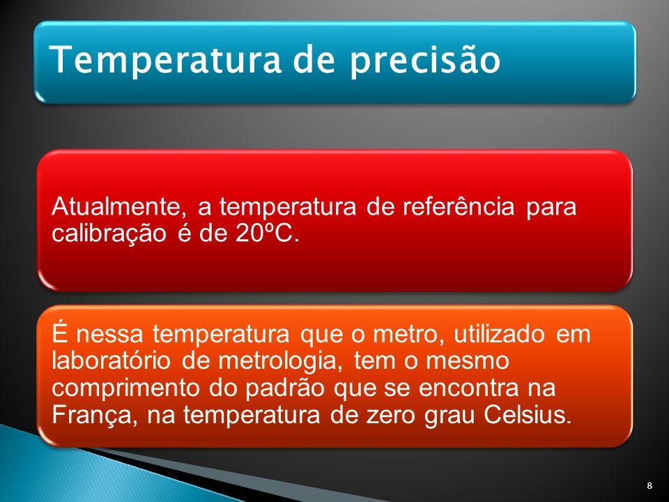 Temperatura de precisão Atualmente, a temperatura de referência para calibração é de 20ºC. É nessa temperatura que o metro, utilizado em laboratório d