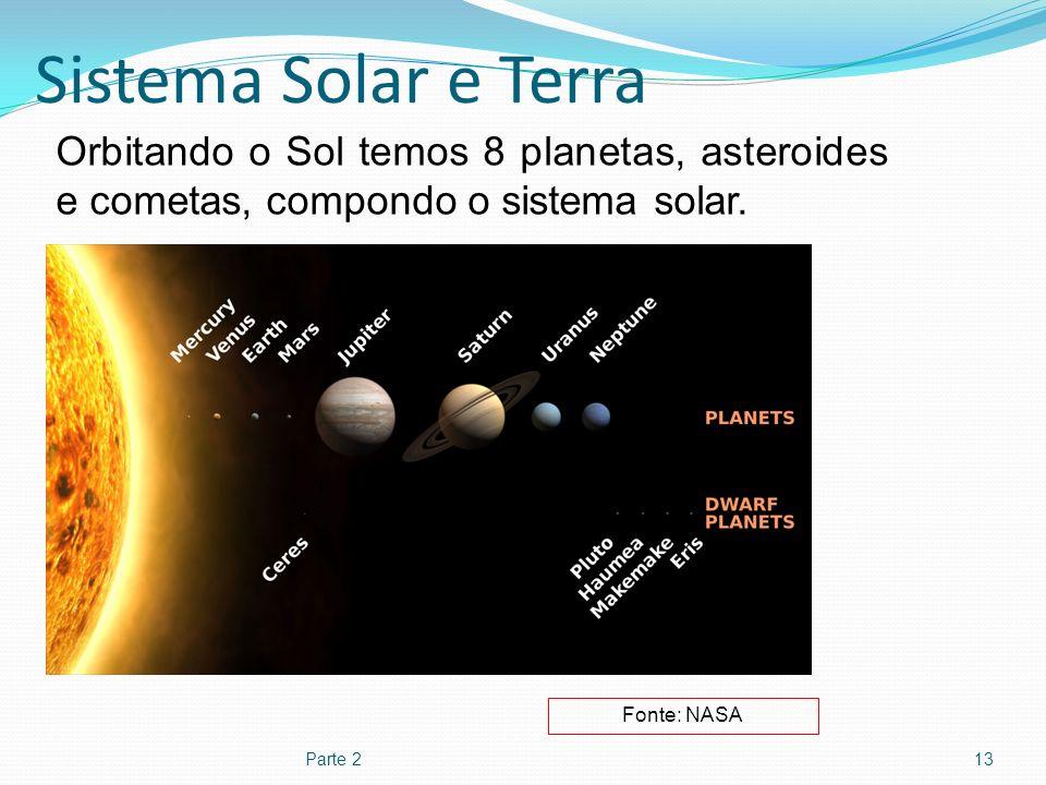 Sistema Solar e Terra Parte 213 Orbitando o Sol temos 8 planetas, asteroides e cometas, compondo o sistema solar. Fonte: NASA
