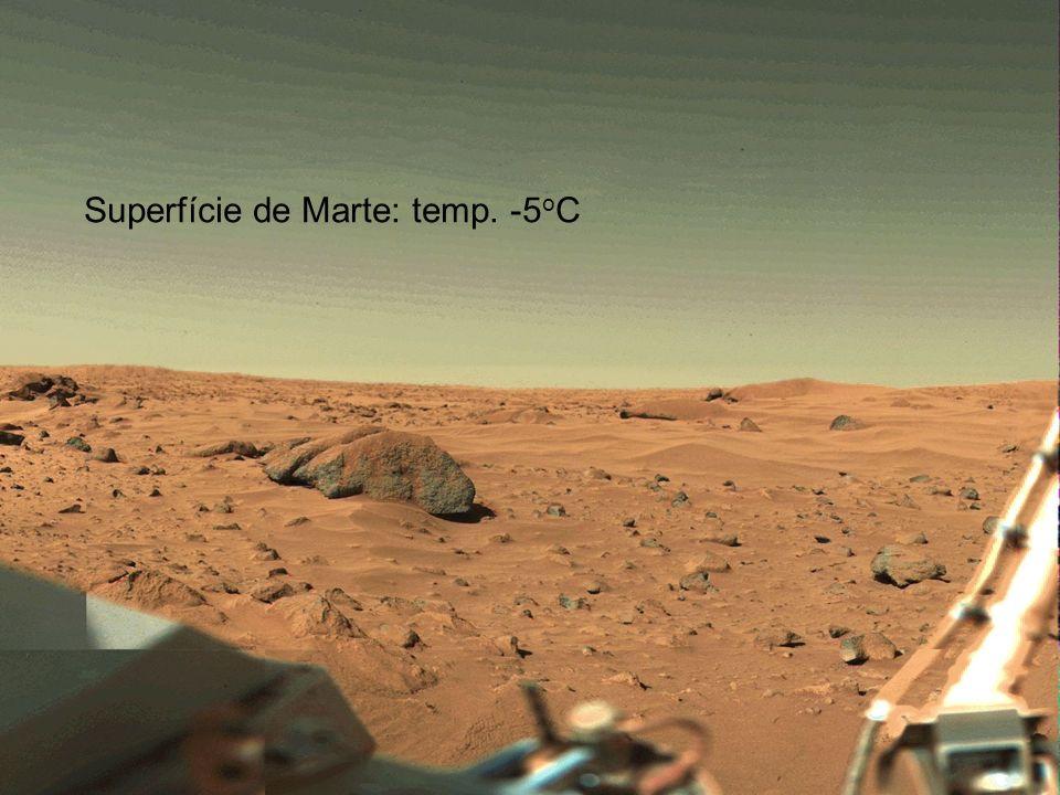 Parte 216 Superfície de Marte: temp. -5 o C