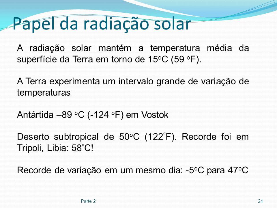 Papel da radiação solar Parte 224 A radiação solar mantém a temperatura média da superfície da Terra em torno de 15 o C (59 o F). A Terra experimenta