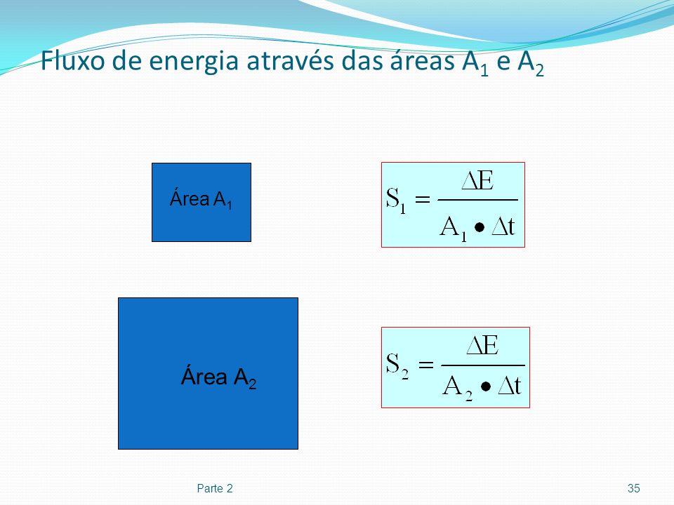 Fluxo de energia através das áreas A 1 e A 2 Parte 235 Área A 1 Área A 2