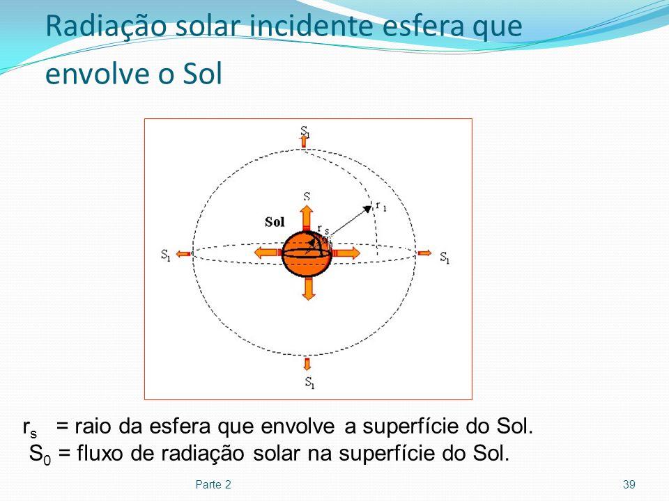 Radiação solar incidente esfera que envolve o Sol Parte 239 r s = raio da esfera que envolve a superfície do Sol. S 0 = fluxo de radiação solar na sup