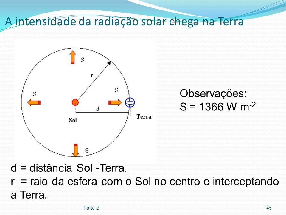 A intensidade da radiação solar chega na Terra Parte 245 Observações: S = 1366 W m -2 d = distância Sol -Terra. r = raio da esfera com o Sol no centro