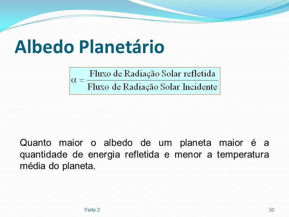Albedo Planetário Parte 250 Quanto maior o albedo de um planeta maior é a quantidade de energia refletida e menor a temperatura média do planeta.