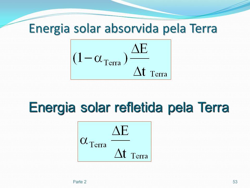 Energia solar absorvida pela Terra Parte 253 Energia solar refletida pela Terra