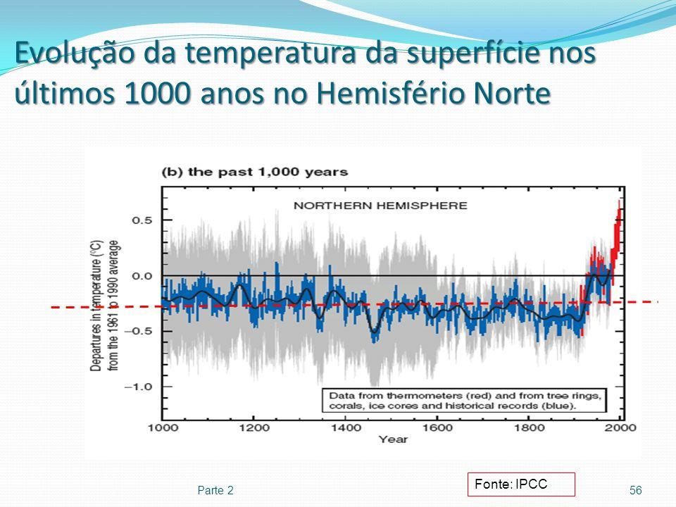 Evolução da temperatura da superfície nos últimos 1000 anos no Hemisfério Norte Parte 256 Fonte: IPCC