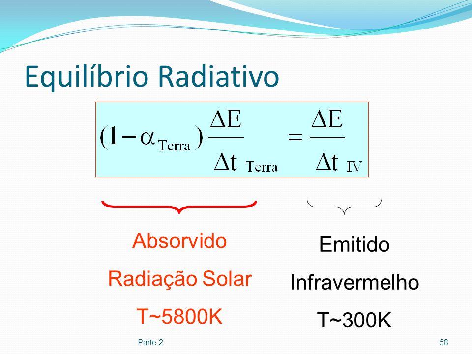 Equilíbrio Radiativo Parte 258 Absorvido Radiação Solar T~5800K Emitido Infravermelho T~300K