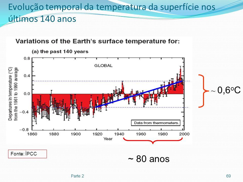 Evolução temporal da temperatura da superfície nos últimos 140 anos Parte 269 ~ 0,6 o C ~ 80 anos Fonte: ÌPCC