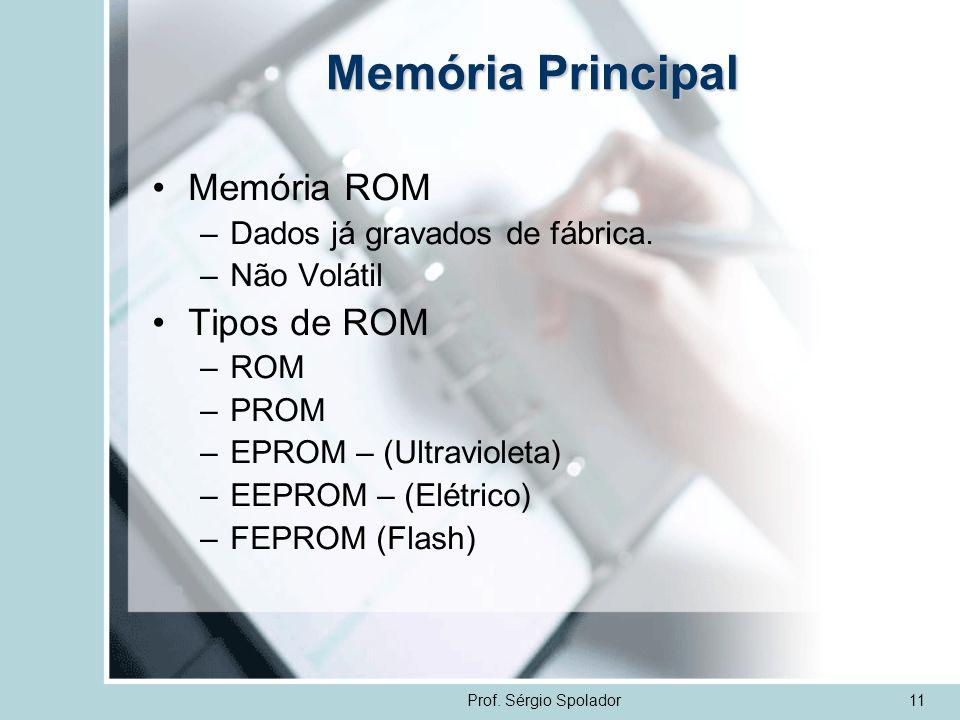 Prof. Sérgio Spolador11 Memória Principal Memória ROM –Dados já gravados de fábrica. –Não Volátil Tipos de ROM –ROM –PROM –EPROM – (Ultravioleta) –EEP