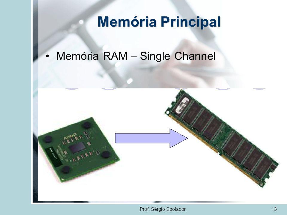 Prof. Sérgio Spolador13 Memória Principal Memória RAM – Single Channel