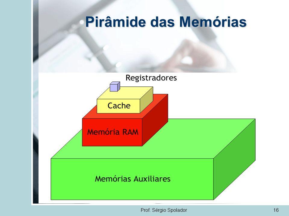 Prof. Sérgio Spolador16 Pirâmide das Memórias