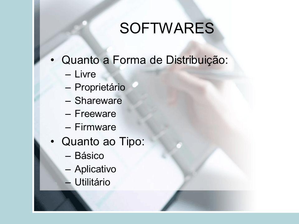 SOFTWARES Quanto a Forma de Distribuição: –Livre –Proprietário –Shareware –Freeware –Firmware Quanto ao Tipo: –Básico –Aplicativo –Utilitário