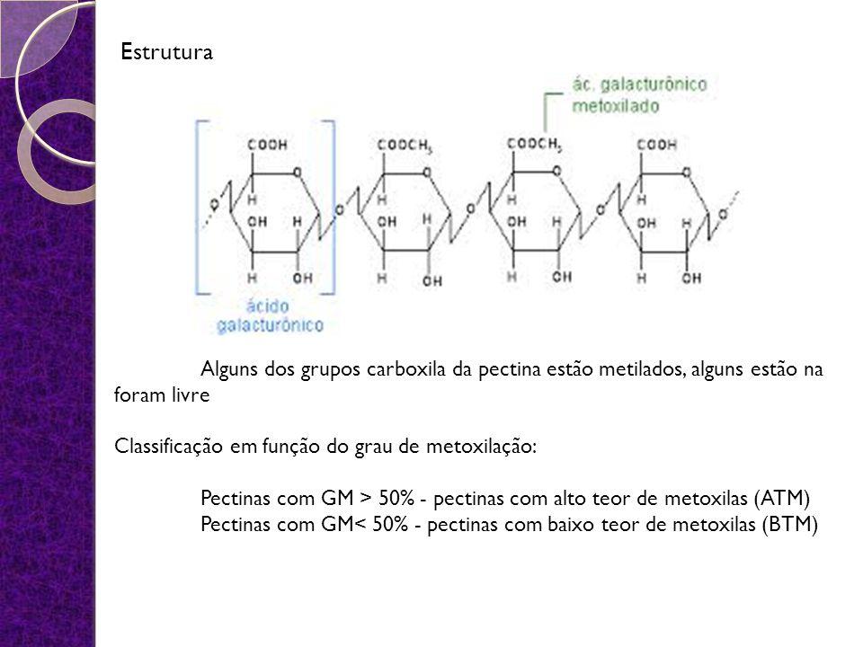 Estrutura Alguns dos grupos carboxila da pectina estão metilados, alguns estão na foram livre Classificação em função do grau de metoxilação: Pectinas com GM > 50% - pectinas com alto teor de metoxilas (ATM) Pectinas com GM< 50% - pectinas com baixo teor de metoxilas (BTM)