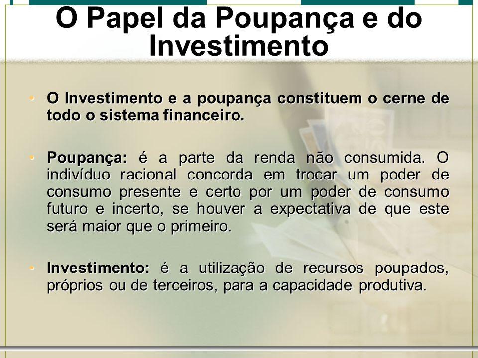 O Papel da Poupança e do Investimento O Investimento e a poupança constituem o cerne de todo o sistema financeiro.O Investimento e a poupança constitu