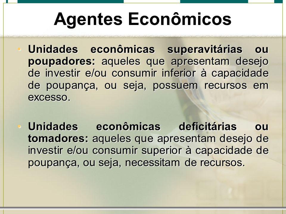 Agentes Econômicos Unidades econômicas superavitárias ou poupadores: aqueles que apresentam desejo de investir e/ou consumir inferior à capacidade de