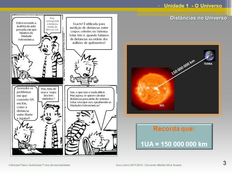 Ciências Físico-Químicas| 7º ano de escolaridadeAno Letivo 2011/2012 | Docente: Marília Silva Soares 14 Unidade 1 - O Universo Outras unidades… Além da Unidade Astronómica e do Ano-luz, existe uma outra unidade utilizada para medir distâncias no universo, o parsec, (pc).