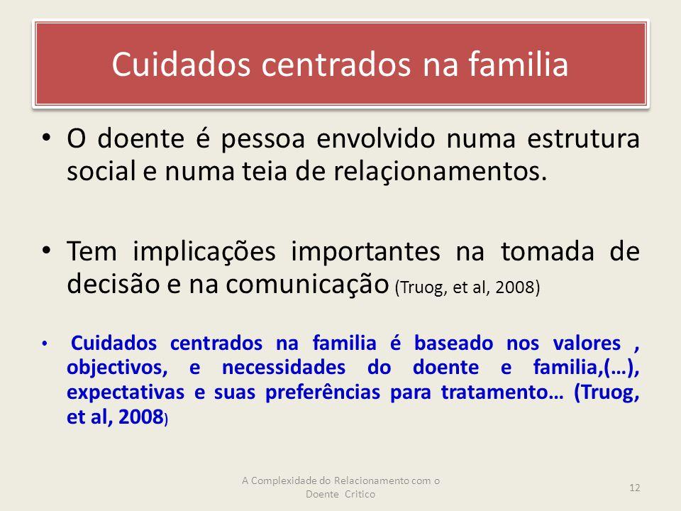 Cuidados centrados na familia O doente é pessoa envolvido numa estrutura social e numa teia de relaçionamentos.