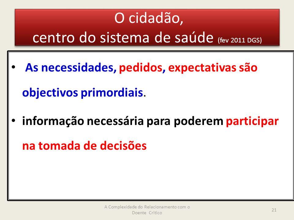 O cidadão, centro do sistema de saúde (fev 2011 DGS) As necessidades, pedidos, expectativas são objectivos primordiais.
