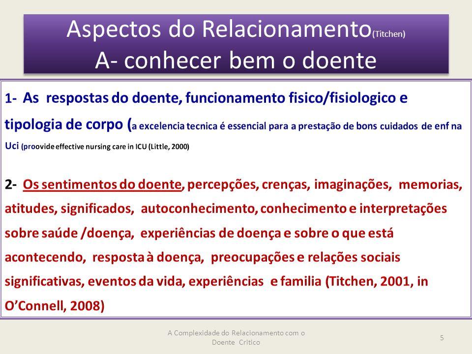 Aspectos do Relacionamento (Titchen) A- conhecer bem o doente A Complexidade do Relacionamento com o Doente Critico 5