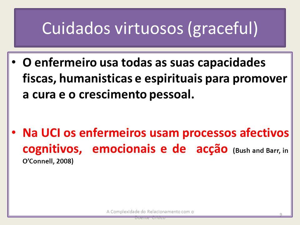 Cuidados virtuosos (graceful) O enfermeiro usa todas as suas capacidades fiscas, humanisticas e espirituais para promover a cura e o crescimento pessoal.