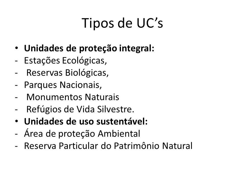 Tipos de UCs Unidades de proteção integral: -Estações Ecológicas, - Reservas Biológicas, -Parques Nacionais, - Monumentos Naturais - Refúgios de Vida Silvestre.