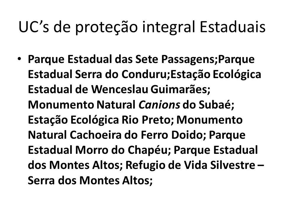 UCs de proteção integral Estaduais Parque Estadual das Sete Passagens;Parque Estadual Serra do Conduru;Estação Ecológica Estadual de Wenceslau Guimarã