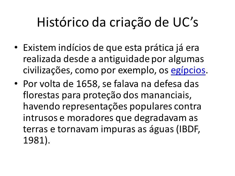 Histórico da criação de UCs Existem indícios de que esta prática já era realizada desde a antiguidade por algumas civilizações, como por exemplo, os e