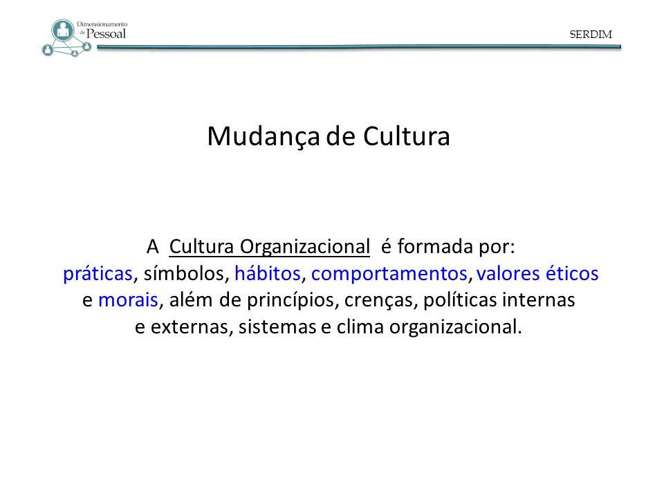 SERDIM Mudança de Cultura A Cultura Organizacional é formada por: práticas, símbolos, hábitos, comportamentos, valores éticos e morais, além de princí