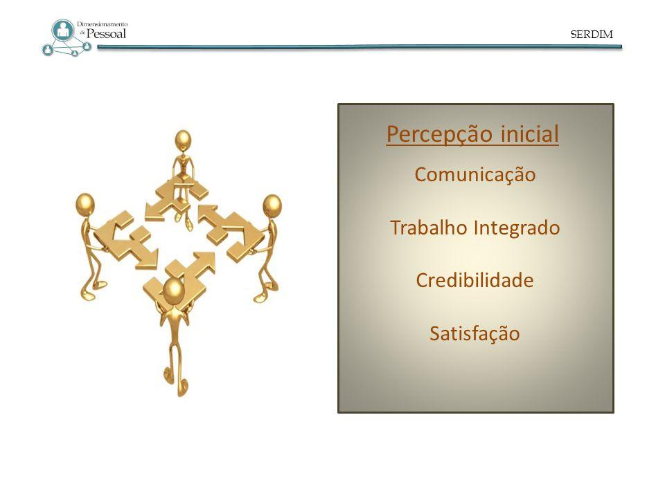 SERDIM Comunicação Trabalho Integrado Credibilidade Satisfação Percepção inicial
